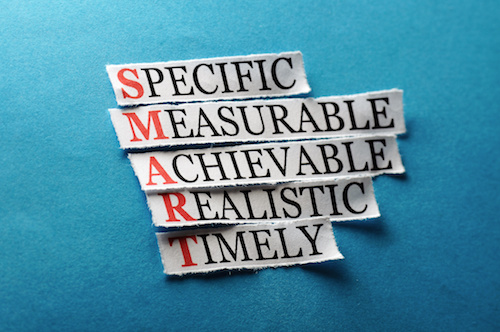 Setting SMART Inbound Marketing Goals For Your Business Size