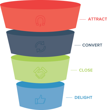 marketingfunnel-IMG.png