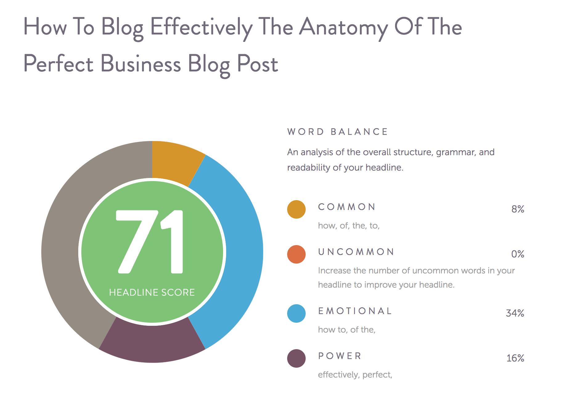 how-to-blog-effectively-headline-analyzer.png