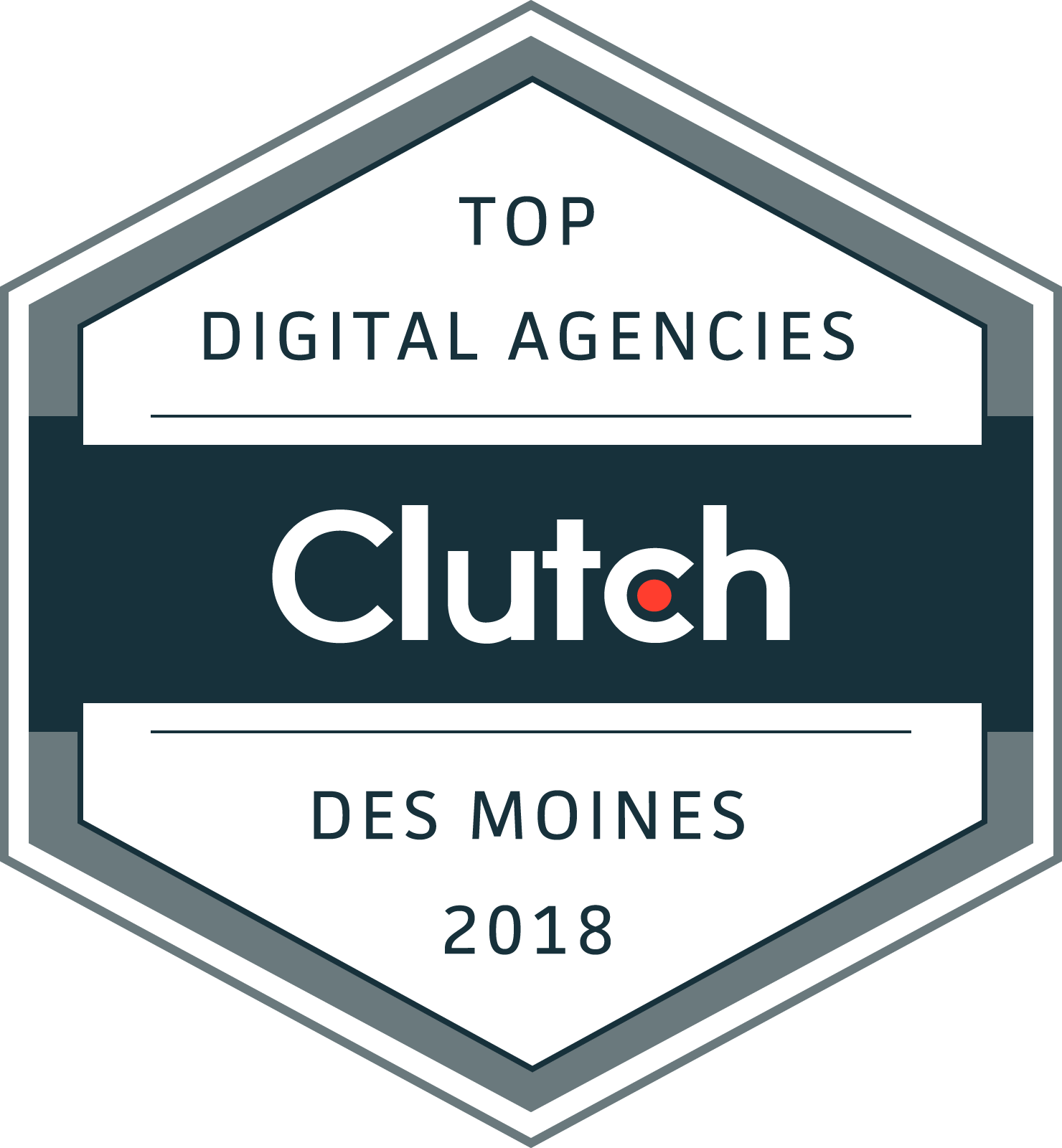 Top Digital Agencies