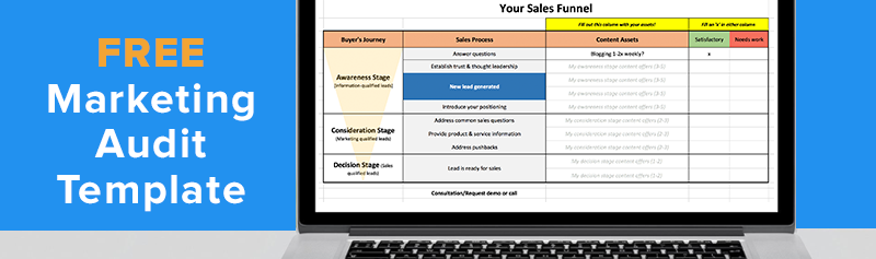 How To Rock Your Sales Funnel Free Marketing Audit Template - Marketing funnel template